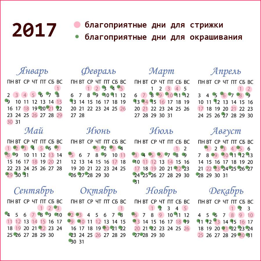 лунный календарь стрижек на 2017 года благоприятные лунные дни