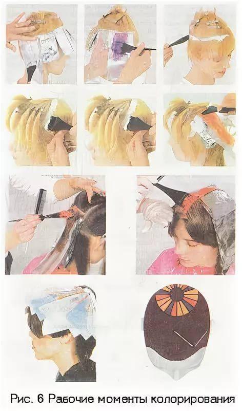 Методы окрашивания волос в картинках